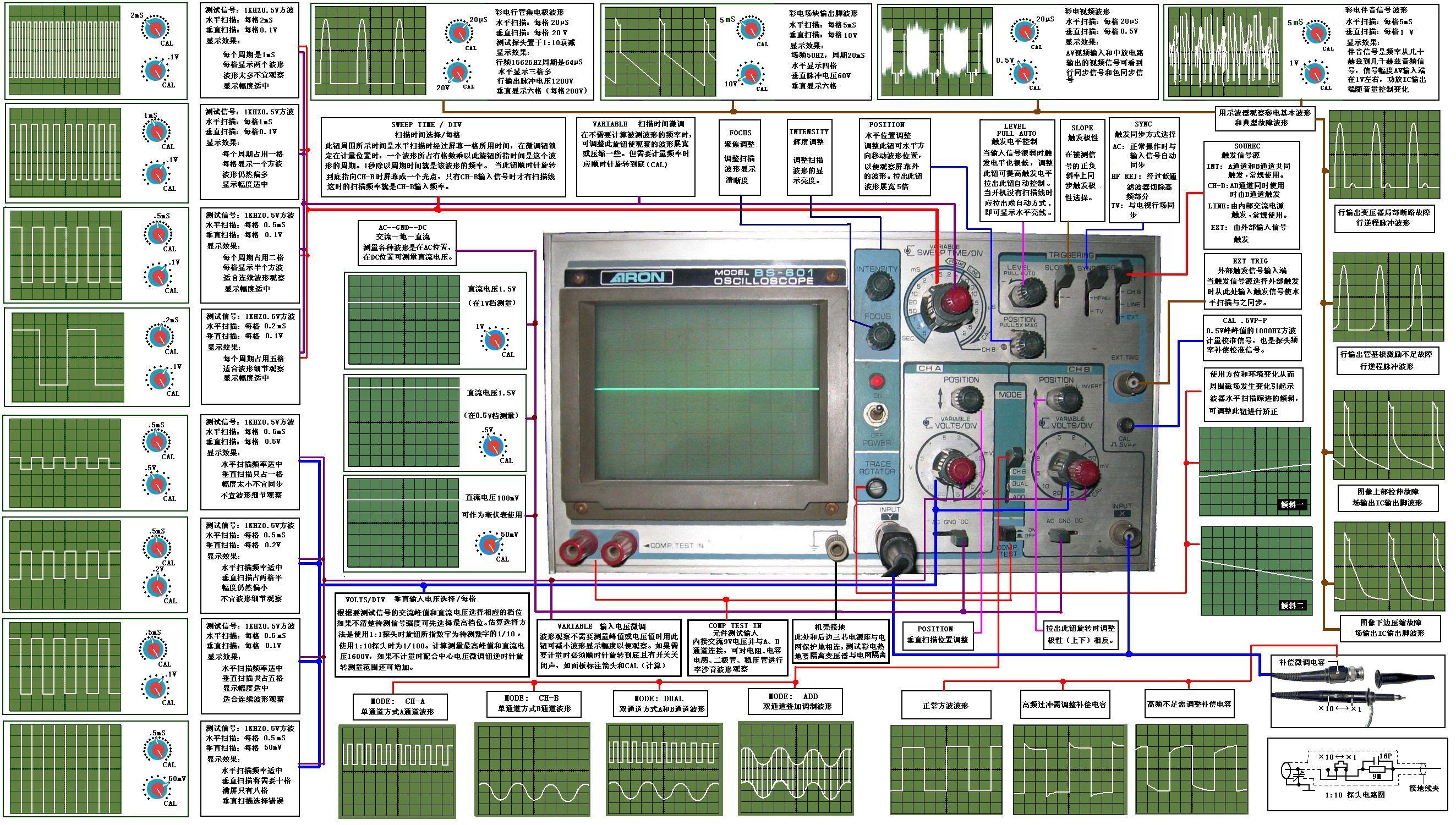 双踪模拟示波器电路图