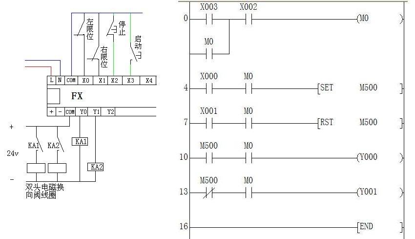求一个plc控制气缸往复运动的电路图,梯形图,程序语言图片