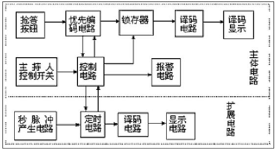 抢答器电路图