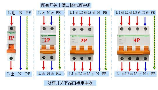 四级(4p): 380v三相火线一相零线全部进开关.