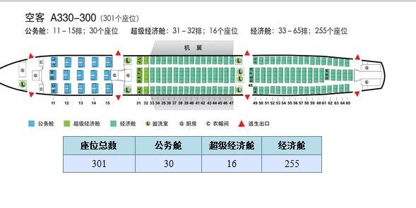 空客333座位图图片
