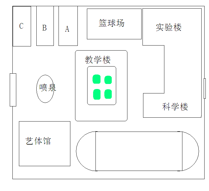 澄海实验中学学校平面图和教室平面图怎么画