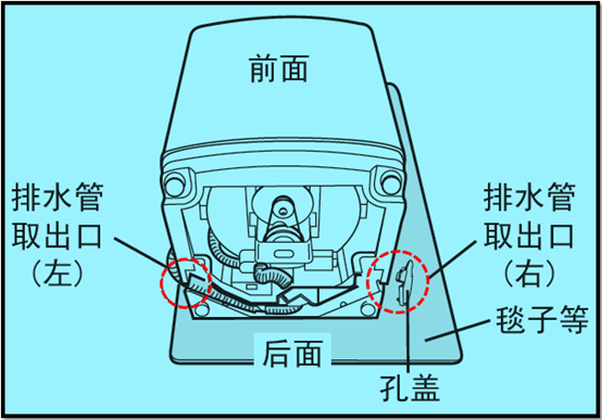 tcl全自动洗衣机排水管可以左右调换吗图片