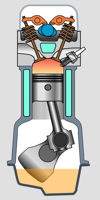怎样简述四冲程发动机的工作原理
