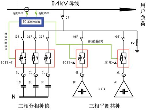 配电开关二次控制接线图