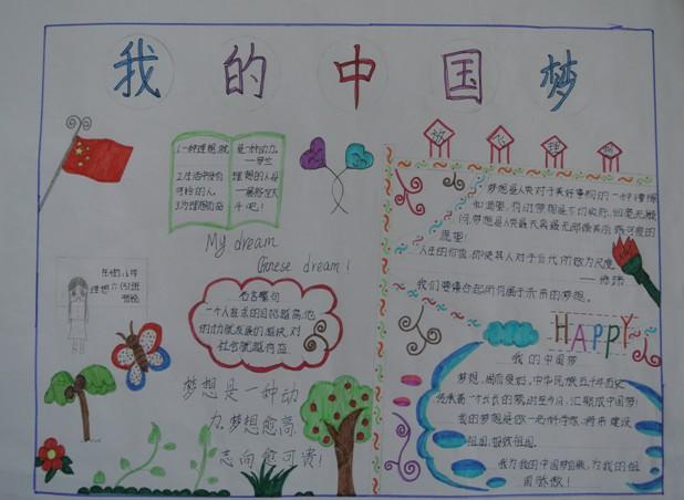 中国梦简笔画初一卡通