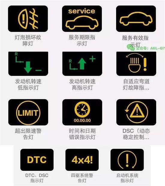 大众志俊汽车故障灯标志图解大全