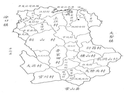手绘各国人文地图