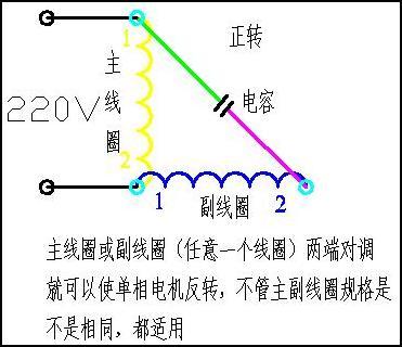 能否详细讲解一下单相电机正反转接线图及控制方式?