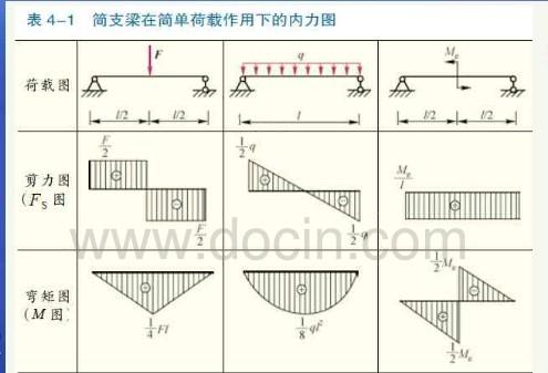 电路 电路图 电子 原理图 495_337