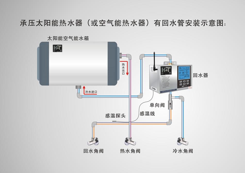 空气能热水器安管道安装图图片
