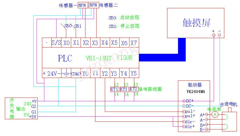 求三菱fx1n plc控制步进电机正反转接线方法?