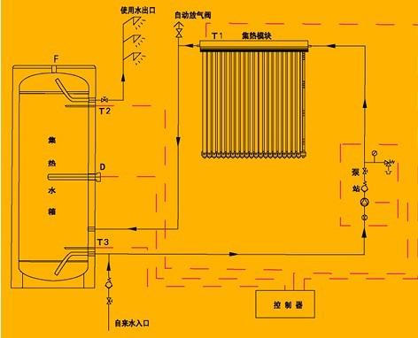 阳台壁挂太阳能热水器工作原理与构造?