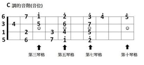 参照这个范文图变更装饰工程签证音阶单图纸