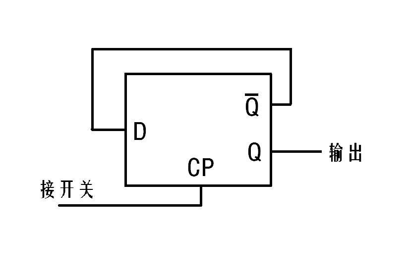 用晶体管去搭双稳态电路太麻烦,还要调试,这方案30年前常用,现在有现