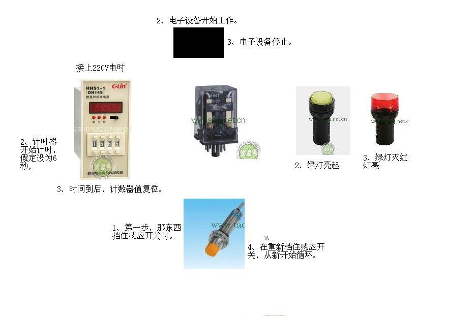 一个电磁阀一个时间继电器,一个接近开关传感器,一个中间继电器1个,二图片