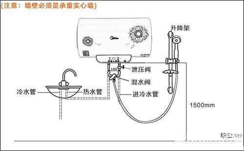 热水器的减压阀怎样安装是正确的?图片