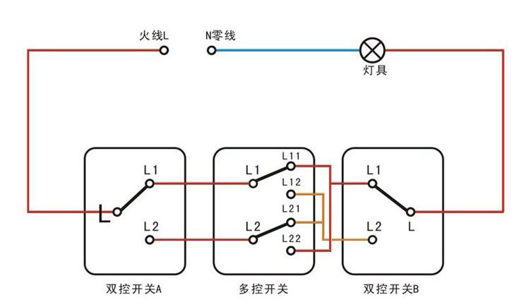 展开全部 电灯双联开关的接法如下图