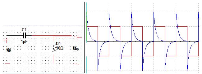 在微分电路中,输入方波,为什么输出电压在方波跳变的时候会是方波的两