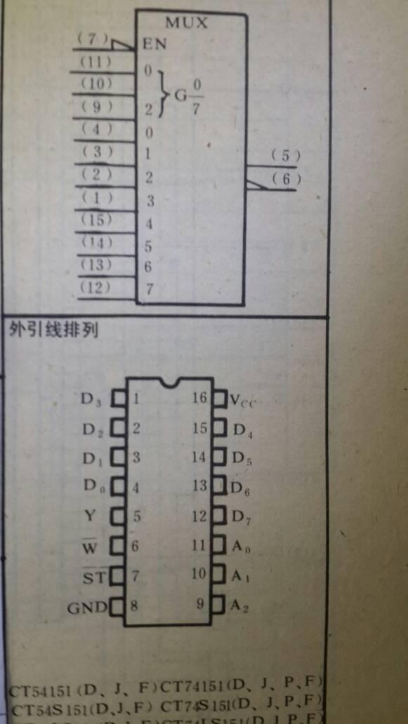 要用几块芯片,试画出逻辑电路图,并列出真