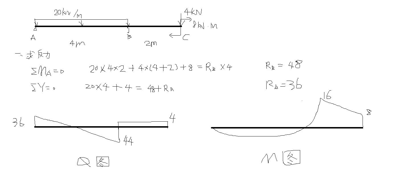 计算下题的弯矩和剪力,并绘制受力图