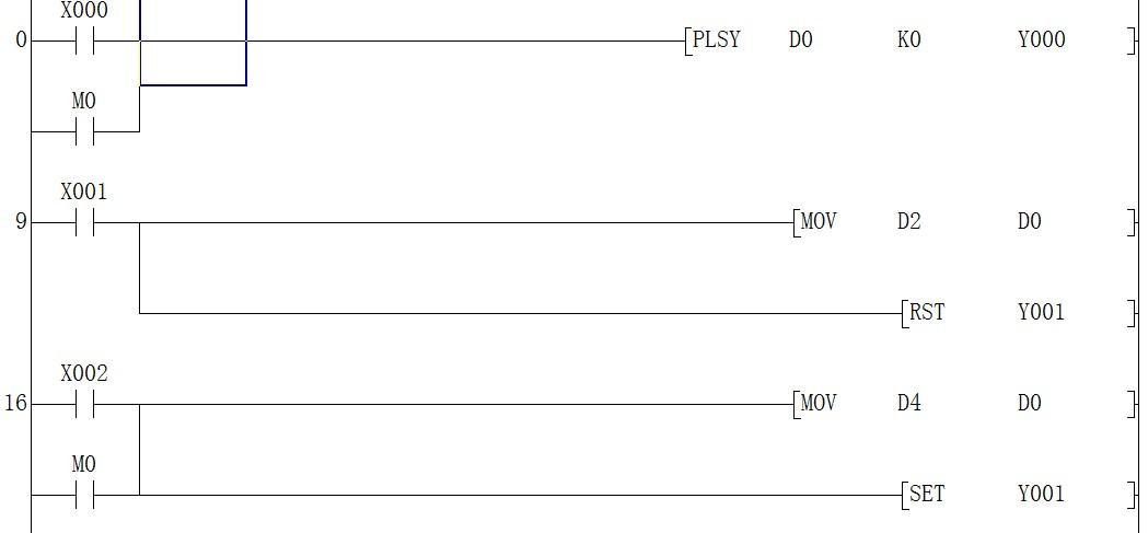 三菱plc,控制步进电机的正反转梯形图(高分)