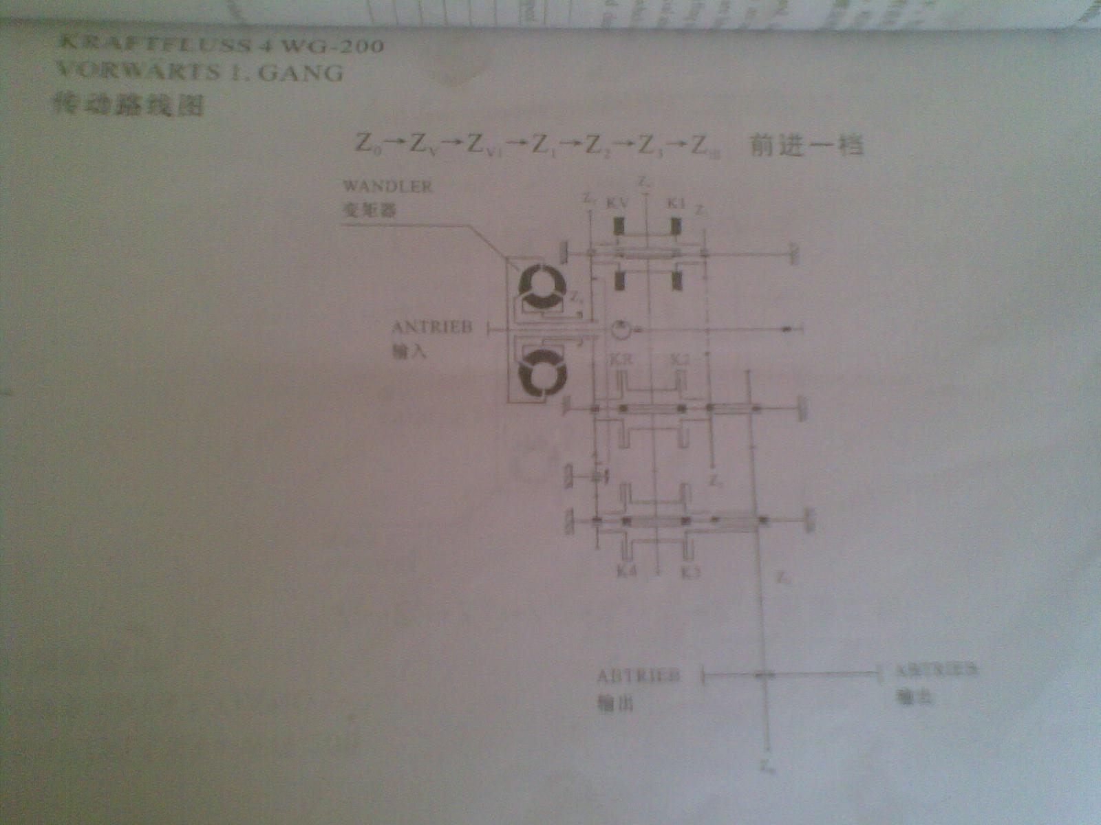 装载机用zf变速箱结构 原理 装配