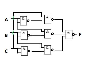 要求用与非门实现逻辑电路. 2.画出逻辑电路图. 3 .列出真值表.