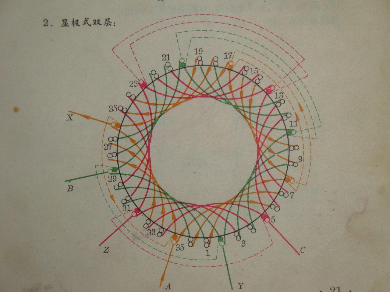 三相二极24槽接线图