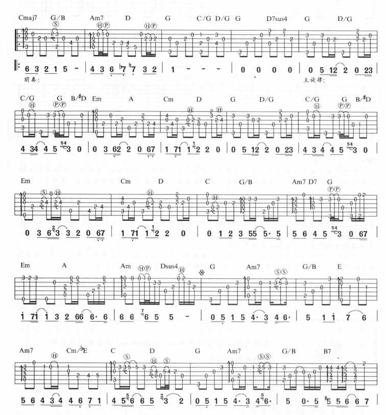 求i believe 的指弹吉他谱