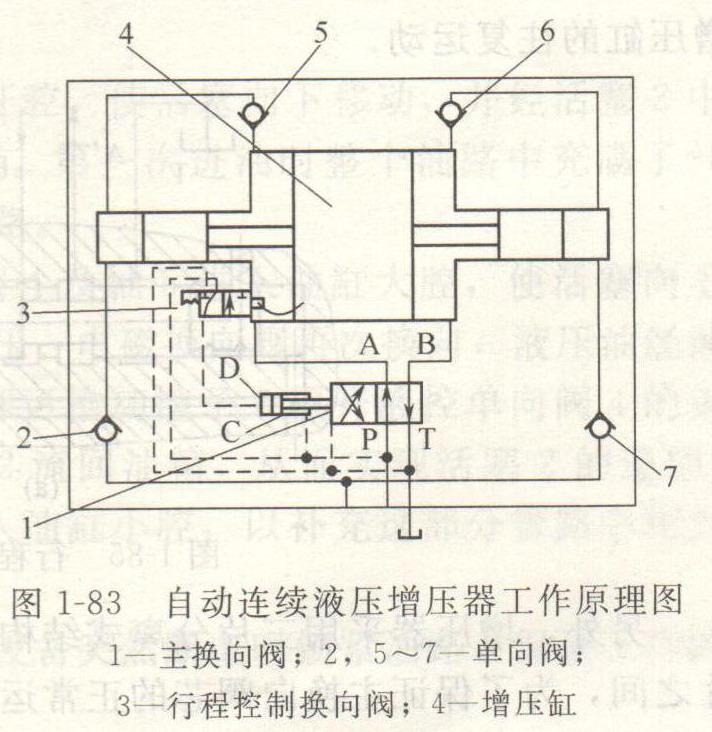 液压缸双向闭锁回路原理图