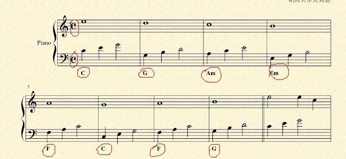 电子琴中才用) 那个五线谱上像c的好像是四四拍的记号,就是以四分音符