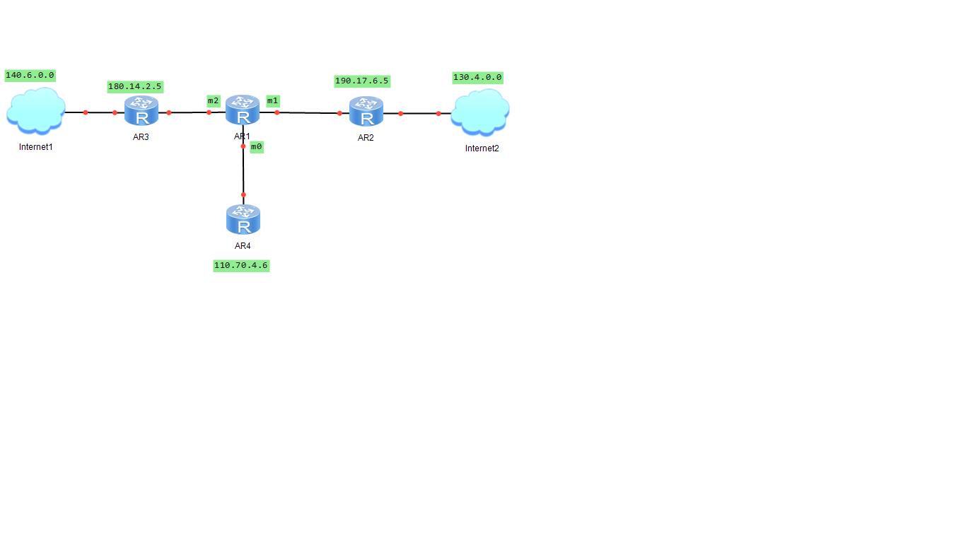 这个路由表的网络拓扑图怎么画?