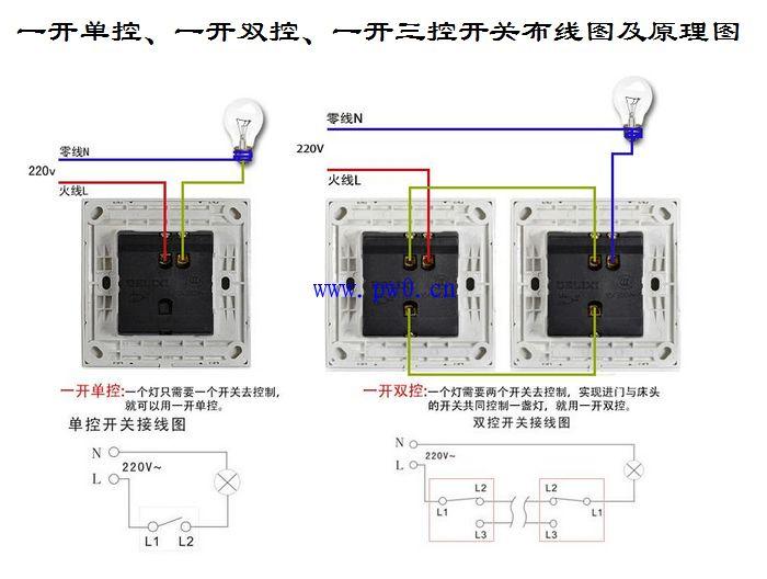 求双开双控,4线(火线零线各两根)墙壁开关的接线方法.