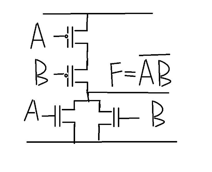 cmos门电路能实现逻辑与吗?