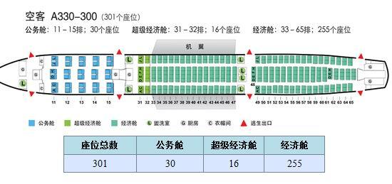 空客a340300座位图_空客330里经济舱哪个座位是最好的?(最好是靠窗)