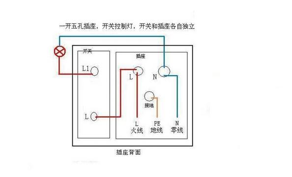 展开全部 一开五孔插座接线如图: 插座模块:l孔接火线,n孔接零线,pe