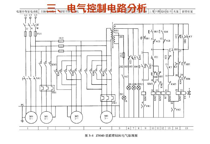 谁有z3040摇臂钻床的plc控制外部电气接线图啊?