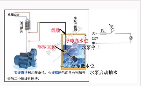 水泵自动抽水,停水系统配电箱怎么样接线有没有会的?发图谢谢!