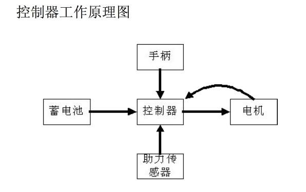 60v电动车控制器原理图