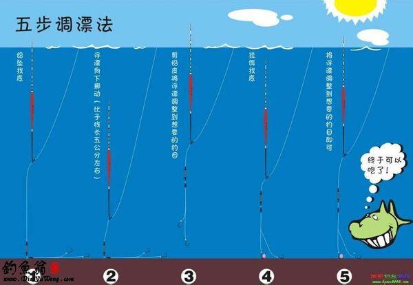 钓鱼浮漂怎么调图解