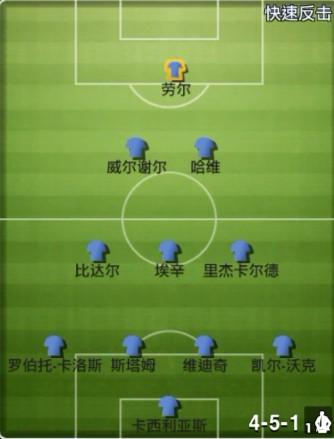 实况足球2013阵型