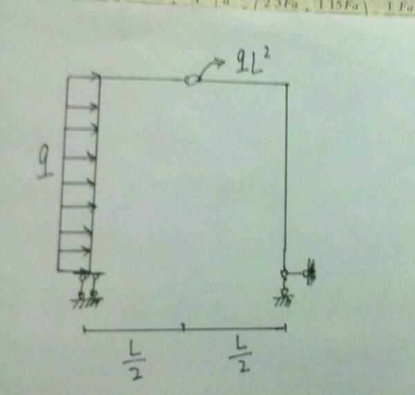 结构力学问题,此图如何画弯矩图.平衡方程怎么建立?