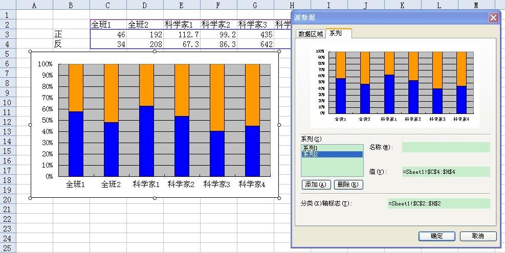 wps表格中做条形统计图需要六条 可只有四条 怎么办