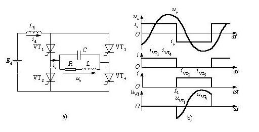 我想知道逆变整流电路的工作原理