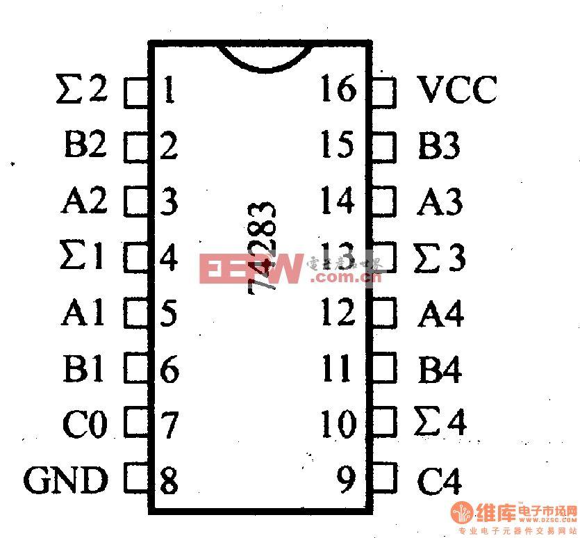 数字逻辑 全加器t283芯片的电路图