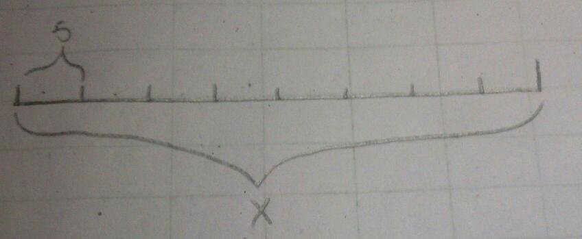 根据方程画线段图