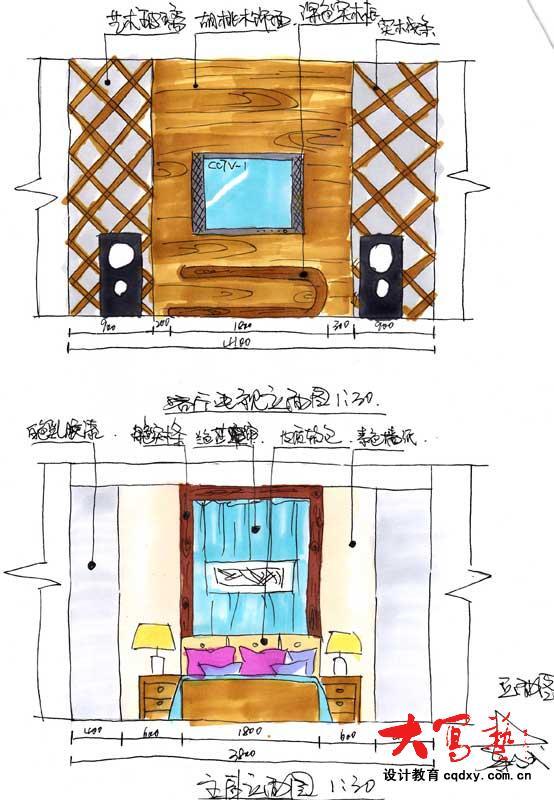 客厅背景墙,电视墙,餐厅背景墙,卧室背景墙立面手绘图