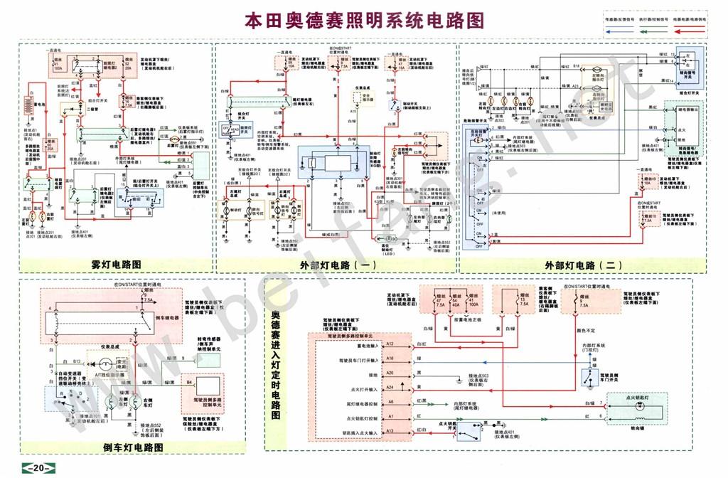 适合广大汽车维修人员和汽车驾驶员学习使用,尤其适合汽车维修电工
