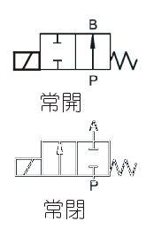 二位二通电磁阀cad图块符号怎样画图片